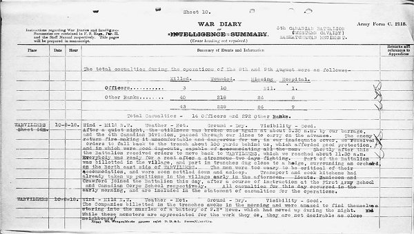 War Diary Page 4