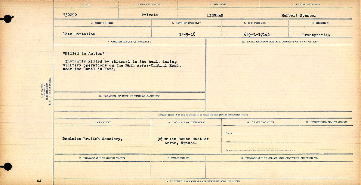 Circumstances of Death Registers– Circumstances of Death Register