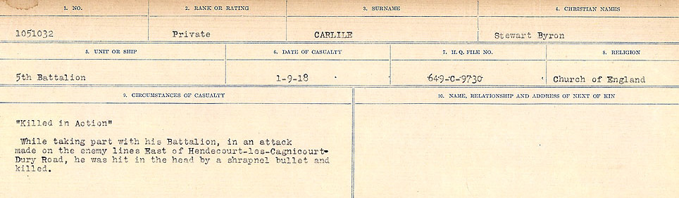 Circumstances of Death Registers– Source: Library and Archives Canada.  CIRCUMSTANCES OF DEATH REGISTERS, FIRST WORLD WAR Surnames:  Canavan to Caswell. Microform Sequence 18; Volume Number 31829_B016727. Reference RG150, 1992-93/314, 162.  Page 243 of 1004.