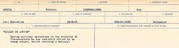 Circumstances of death registers– Source: Library and Archives Canada. CIRCUMSTANCES OF DEATH REGISTERS, FIRST WORLD WAR. Surnames: Deuel to Domoney. Microform Sequence 28; Volume Number 31829_B016737. Reference RG150, 1992-93/314, 172. Page 439 of 1084.