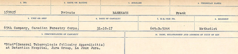 Circumstances of Death– Source: Library and Archives Canada.  CIRCUMSTANCES OF DEATH REGISTERS, FIRST WORLD WAR Surnames:  Bark to Bazinet. Mircoform Sequence 6; Volume Number 31829_B016716. Reference RG150, 1992-93/314, 150.  Page 693 of 1058.