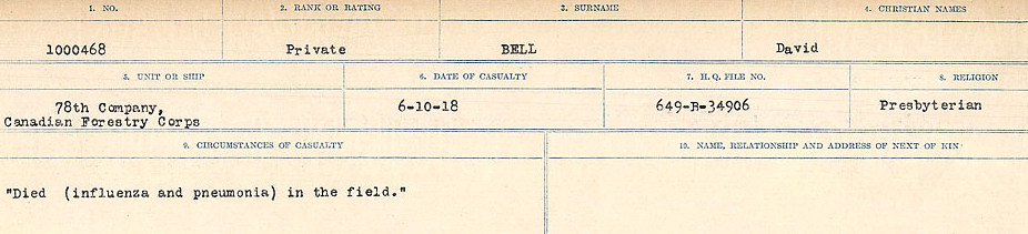 Circumstances of Death Registers– Source: Library and Archives Canada.  CIRCUMSTANCES OF DEATH REGISTERS FIRST WORLD WAR Surnames: Bernard to Binyan. Mircoform Sequence 8; Volume Number 31829_B016718; Reference RG150, 1992-93/314, 152 Page 45 of 670