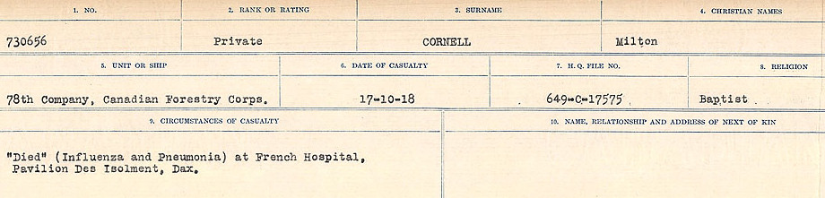 Circumstances of Death Registers– Source: Library and Archives Canada.  CIRCUMSTANCES OF DEATH REGISTERS, FIRST WORLD WAR Surnames:  CORBI TO COZNI.  Microform Sequence 23; Volume Number 31829_B016732. Reference RG150, 1992-93/314, 167.  Page 139 of 900.
