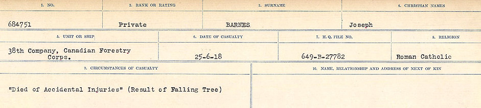 Circumstances of Death– Source: Library and Archives Canada.  CIRCUMSTANCES OF DEATH REGISTERS, FIRST WORLD WAR Surnames:  Bark to Bazinet. Mircoform Sequence 6; Volume Number 31829_B016716. Reference RG150, 1992-93/314, 150.  Page 221 of 1058.