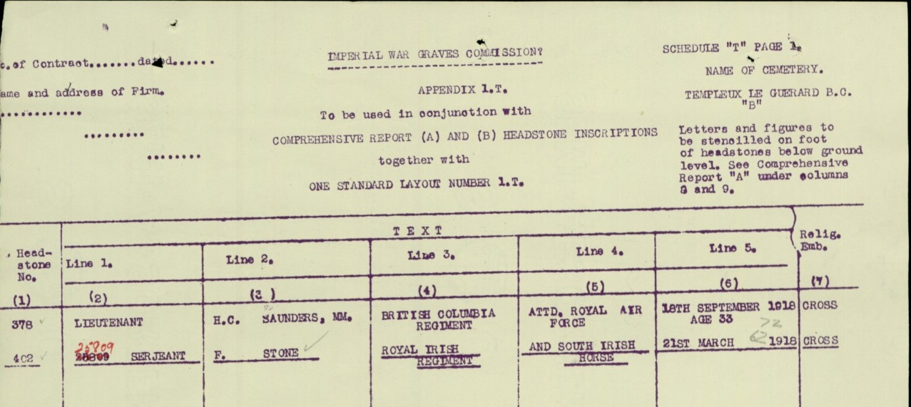 Document– The CWGC Headstone Schedule 2746425 records that Lt. Saunders was with the British Columbia Regiment and was attached to the Royal Air Force.