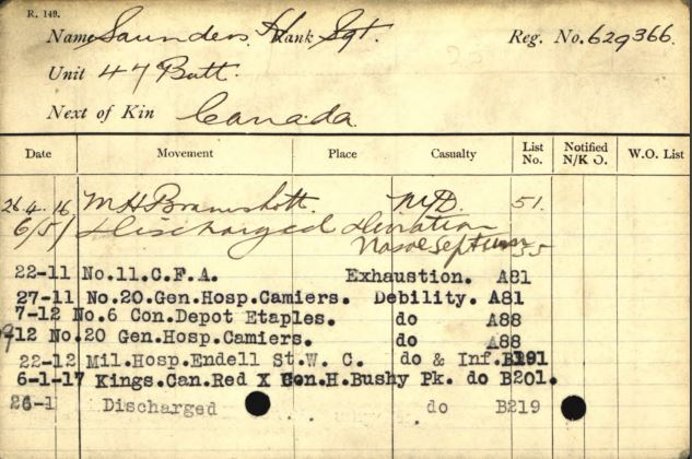 Document– Lt. Saunders was serving in the capacity of a Sergeant of the 47th Infantry Battalion, 10th Infantry Brigade, 4th Canadian Division when he was diagnosed with influenza and exhaustion on 22 November 1916. The 47th Battalion would have just come off the front lines in the Battle of Ancre Heights during the final days of the Somme Offensive, in the vicinity of Courcelette. He did not return to active service until 5 June 1917.