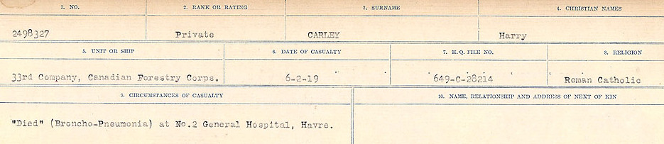 Photo of HARRY CARLEY– Source: Library and Archives Canada.  CIRCUMSTANCES OF DEATH REGISTERS, FIRST WORLD WAR Surnames:  Canavan to Caswell. Microform Sequence 18; Volume Number 31829_B016727. Reference RG150, 1992-93/314, 162.  Page 239 of 1004.