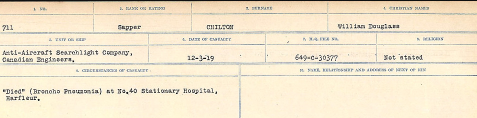 Circumstances of Death Registers– Source: Library and Archives Canada.  CIRCUMSTANCES OF DEATH REGISTERS, FIRST WORLD WAR Surnames:  CHILD TO CLAYTON.  Microform Sequence 20; Volume Number 31829_B016729. Reference RG150, 1992-93/314, 164.  Page 29 of 1068.