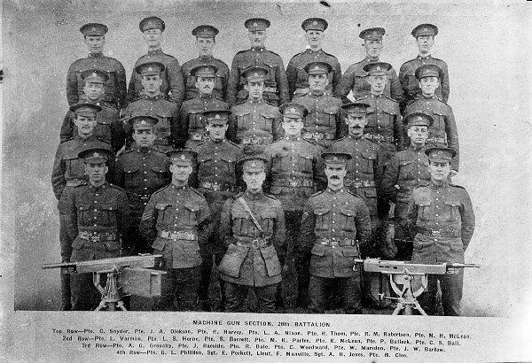 Photo of Machine Gun Section 28th Battalion.