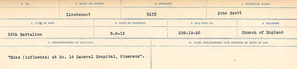 Circumstances of Death Registers– Source: Library and Archives Canada.  CIRCUMSTANCES OF DEATH REGISTERS, FIRST WORLD WAR Surnames:  Babb to Barjarow. Microform Sequence 5; Volume Number 31829_B016715. Reference RG150, 1992-93/314, 149.  Page 293 of 1072.