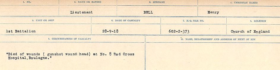 Circumstances of Death Registers– Source: Library and Archives Canada.  CIRCUMSTANCES OF DEATH REGISTERS FIRST WORLD WAR Surnames: Bernard to Binyan. Mircoform Sequence 8; Volume Number 31829_B016718; Reference RG150, 1992-93/314, 152 Page 87 of 670