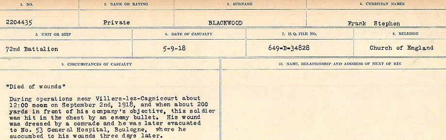 Circumstances of Death Registers– Source: Library and Archives Canada.  CIRCUMSTANCES OF DEATH REGISTERS FIRST WORLD WAR Surnames: Birch to Blakstad. Mircoform Sequence 10; Volume Number 31829_B034746; Reference RG150, 1992-93/314, 154 Page 545 of 734