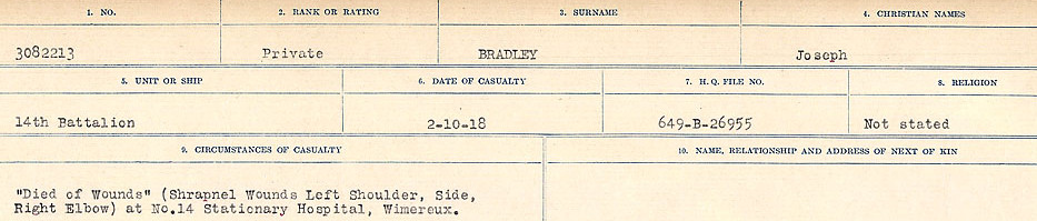 Circumstances of Death Registers– Source: Library and Archives Canada.  CIRCUMSTANCES OF DEATH REGISTERS FIRST WORLD WAR Surnames: Brabant to Britton. Mircoform Sequence 13; Volume Number 131829_B016722; Reference RG150, 1992-93/314, 156 Page 119 of 906.