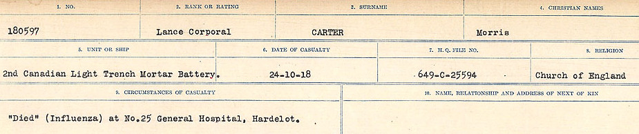 Circumstances of Death Registers– Source: Library and Archives Canada.  CIRCUMSTANCES OF DEATH REGISTERS, FIRST WORLD WAR Surnames:  Canavan to Caswell. Microform Sequence 18; Volume Number 31829_B016727. Reference RG150, 1992-93/314, 162.  Page 753 of 1004.