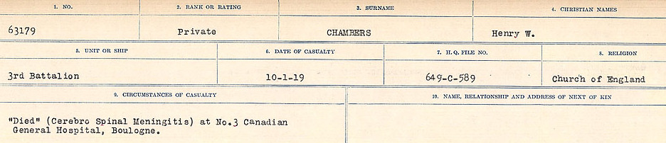 Circumstances of Death Registers– Source: Library and Archives Canada.  CIRCUMSTANCES OF DEATH REGISTERS, FIRST WORLD WAR Surnames:  CATCHPOLE TO CHIGNELL. Microform Sequence 19; Volume Number 31829_B016728. Reference RG150, 1992-93/314, 165. Page 341 of 958.