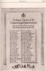 The Royal Jubilee Hospital School of Nursing Memorial Scroll– Scroll showing graduate nurses of the  Royal Jubilee Hospital in Victoria, British Columbia, who enlisted for service with the Canadian Expeditionary Force.