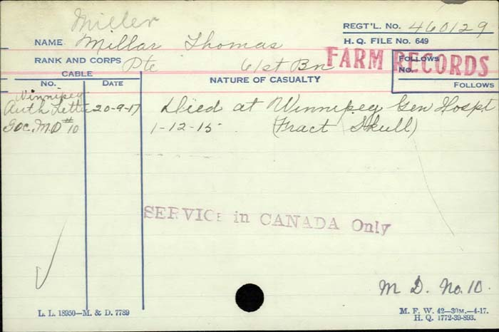 Circumstances of Death Registers– Pte Thomas Miller died at Winnipeg Gen Hospital of a fractured skull #OnThisDay Dec 1 1915  http://www.collectionscanada.gc.ca/microform-digitization/006003-119.01-e.php?q2=36&q3=2903&sqn=155&tt=1302&PHPSESSID=f8k588s26uofgqk4047ucns5b5