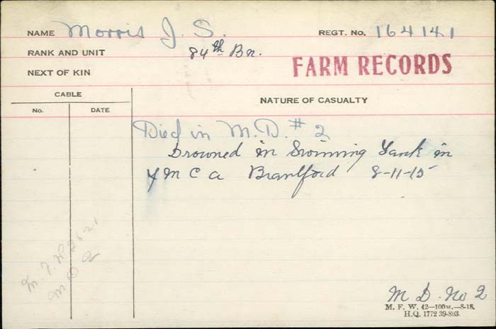 Circumstances of Death Registers– Pte Joseph Morris 84th Bn Canadian Infantry (Manitoba Regiment) drowns on Nov 8 1915 http://www.collectionscanada.gc.ca/microform-digitization/006003-119.01-e.php?q2=36&q3=2905&sqn=1151&tt=1255&PHPSESSID=ftbindfaaqp483nd4qcgbaol47 .