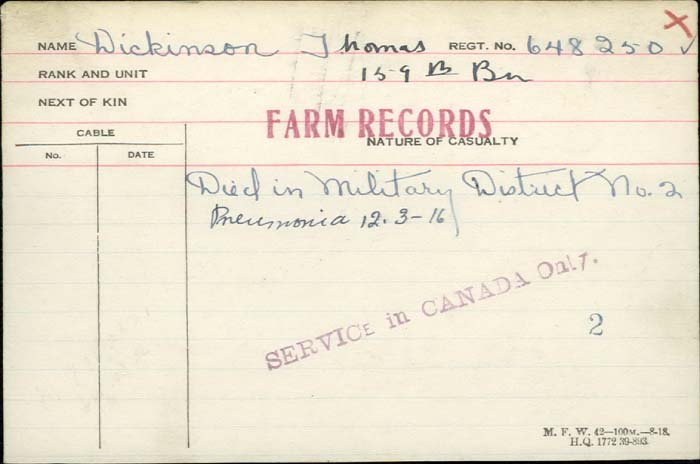 Circumstances of Death– Private Thomas Dickinson -  Canadian Infantry (Central Ontario Regiment) 159th Bn. Son of George and Elizabeth Dickinson, of Fort William, Ontario. Husband of Alice Maud Hayes, of Englehart, Ontario. Died in Military District No.2 of pneumonia.  http://www.collectionscanada.gc.ca/microform-digitization/006003-119.01-e.php?q2=36&q3=2863&sqn=863&tt=1318&PHPSESSID=04lai1jlk8v0q1ocfvh000iof3