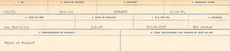 Circumstances of Death– Source: Library and Archives Canada.  CIRCUMSTANCES OF DEATH REGISTERS FIRST WORLD WAR Surnames:  Bell to Bernaquez.  Mircoform Sequence 8; Volume Number 31829_B016718; Reference RG150, 1992-93/314, 152 Page 385 of 670