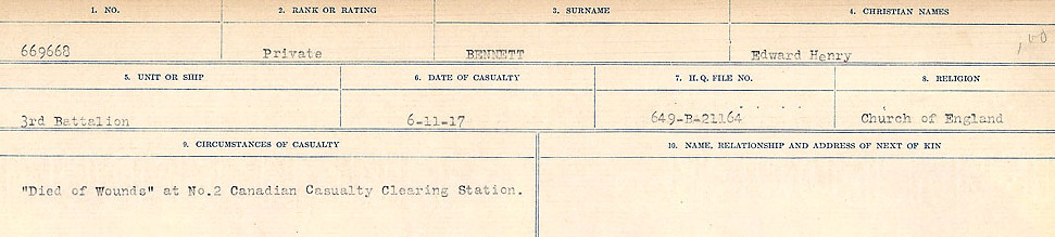 Circumstances of Death– Source: Library and Archives Canada.  CIRCUMSTANCES OF DEATH REGISTERS FIRST WORLD WAR Surnames:  Bell to Bernaquez.  Mircoform Sequence 8; Volume Number 31829_B016718; Reference RG150, 1992-93/314, 152 Page 411 of 670