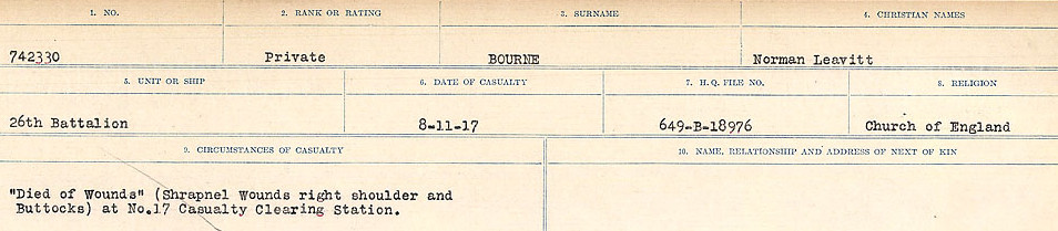 Circumstances of Death Registers– Source: Library and Archives Canada.  CIRCUMSTANCES OF DEATH REGISTERS FIRST WORLD WAR Surnames: Border to Boys. Mircoform Sequence 12; Volume Number 131829_B016721; Reference RG150, 1992-93/314, 156 Page 359 of 934