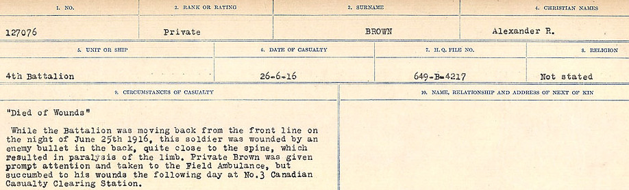 Circumstances of Death Registers– Source: Library and Archives Canada.  CIRCUMSTANCES OF DEATH REGISTERS FIRST WORLD WAR Surnames: Broad to Broyak. Mircoform Sequence 14; Volume Number 31829_B016723; Reference RG150, 1992-93/314, 158 Page 385 of 1128