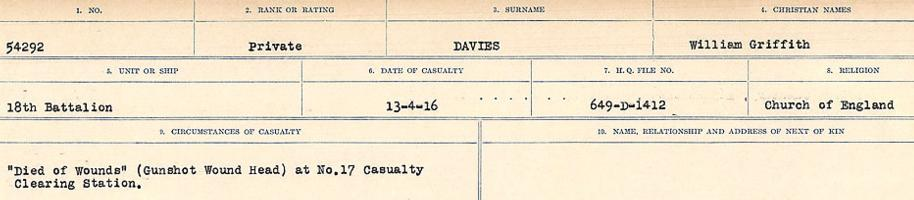 Circumstances of death registers– Source: Library and Archives Canada. CIRCUMSTANCES OF DEATH REGISTERS, FIRST WORLD WAR Surnames: Dack to Dabate. Microform Sequence 26; Volume Number 31829_B016735. Reference RG150, 1992-93/314, 170. Page 877 of 1140.