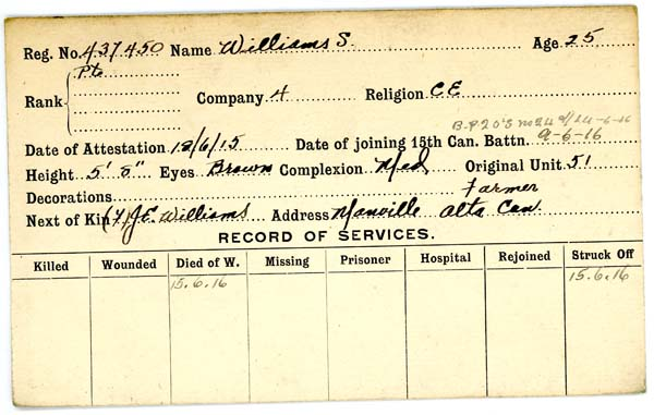 Record of Service– Record of Service Card (front side).  Submitted by 15th Bn Memorial Project Team.  DILEAS GU BRATH