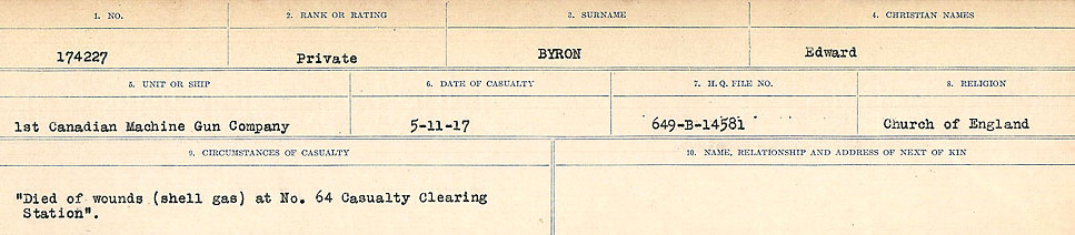 Circumstances of Death Registers– Source: Library and Archives Canada.  CIRCUMSTANCES OF DEATH REGISTERS, FIRST WORLD WAR Surnames:  Burbank to Bytheway. Microform Sequence 16; Volume Number 31829_B016725. Reference RG150, 1992-93/314, 160.  Page 919 of 926.