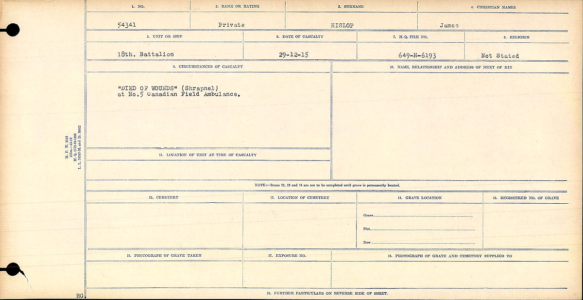 """Circumstances of Death Registers– Circumstances of Death Register: """"DIED OF WOUNDS."""" (Shrapnel) at No. 5 Field Ambulance."""