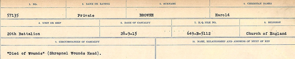 Circumstances of Death Registers– Source: Library and Archives Canada.  CIRCUMSTANCES OF DEATH REGISTERS FIRST WORLD WAR Surnames: Broad to Broyak. Mircoform Sequence 14; Volume Number 31829_B016723; Reference RG150, 1992-93/314, 158 Page 1061 of 1128