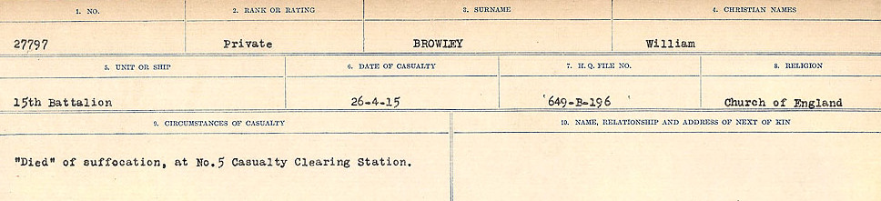 Circumstances of Death Registers, First World War