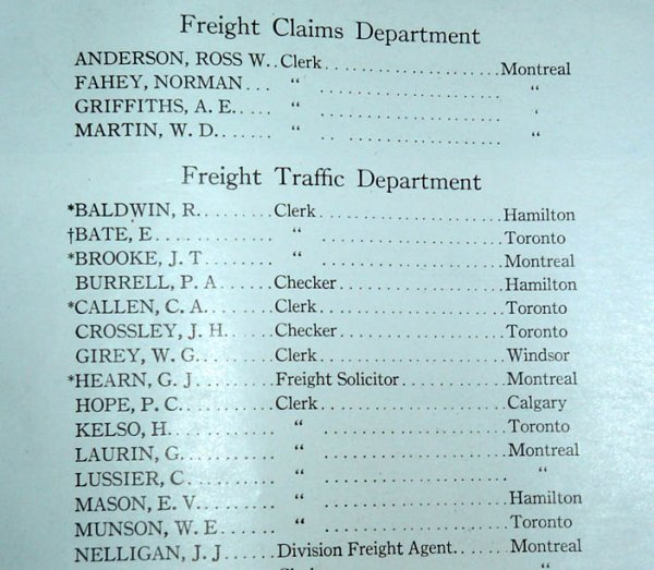 Close up view of Canada Steamship Lines Limited Roll of Honour