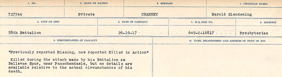 Circumstances of Death Registers– Source: Library and Archives Canada.  CIRCUMSTANCES OF DEATH REGISTERS, FIRST WORLD WAR Surnames:  CATCHPOLE TO CHIGNELL. Microform Sequence 19; Volume Number 31829_B016728. Reference RG150, 1992-93/314, 165. Page 385 of 958.