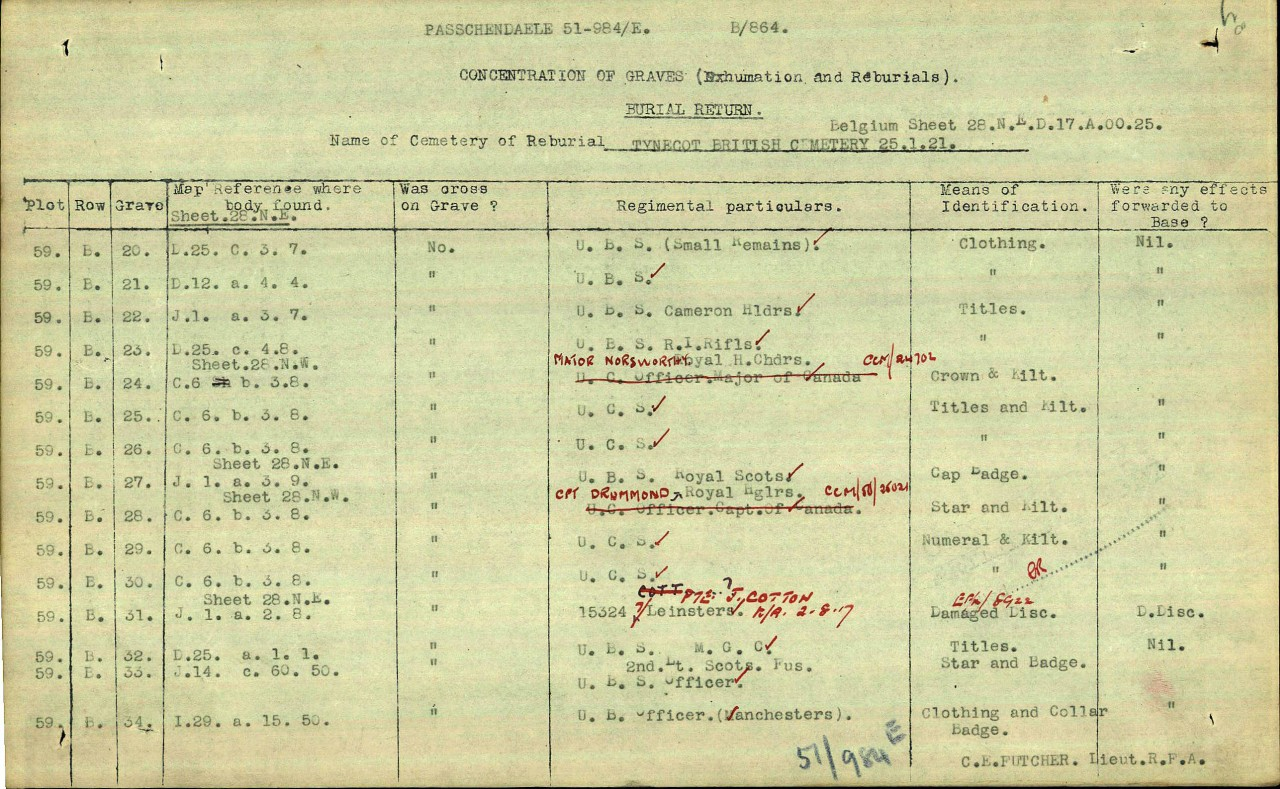"""Document– The remains of Major Norsworthy were exhumed after the war from the reference area where they were noted on his """"Circumstance of Casualty"""" document. The CWGC COG-BR shows that he was initially referenced as an """"Unknown Canadian Officer, Major of Canada, Royal Highlander and Crown & Kilt"""". That allowed for his identification as Major Norsworthy, being the only candidate for that set of remains. He was found a 28.c.6.b.3.8 where a large number of men of the 13th Battalion (5th Regiment, Royal Highlanders of Canada) were recovered."""