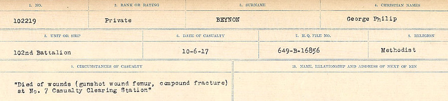 Circumstances of Death Registers– Source: Library and Archives Canada.  CIRCUMSTANCES OF DEATH REGISTERS FIRST WORLD WAR Surnames: Bernard to Binyon. Mircoform Sequence 9; Volume Number 31829_B016719; Reference RG150, 1992-93/314, 153 Page 373 of 652