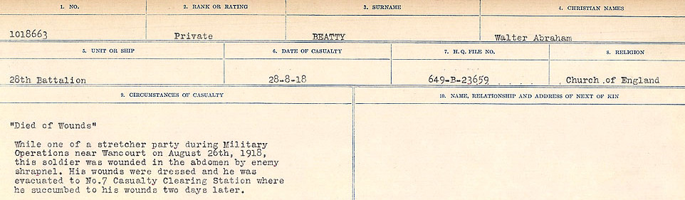 Circumstances of Death– Source: Library and Archives Canada.  CIRCUMSTANCES OF DEATH REGISTERS FIRST WORLD WAR Surnames:  Bea to Belisle. Mircoform Sequence 7; Volume Number 31829_B016717. Reference RG150, 1992-93/314, 151.  Page 261 of 724.
