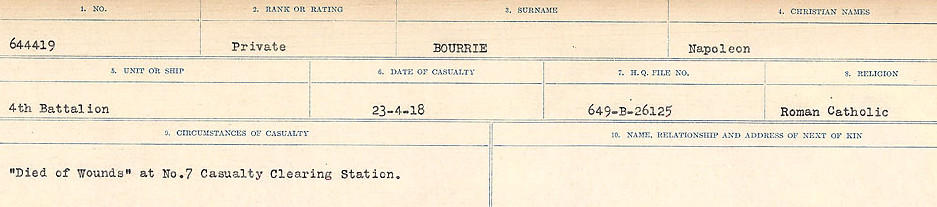 Circumstances of Death Registers– Source: Library and Archives Canada.  CIRCUMSTANCES OF DEATH REGISTERS FIRST WORLD WAR Surnames: Border to Boys. Mircoform Sequence 12; Volume Number 131829_B016721; Reference RG150, 1992-93/314, 156 Page 381 of 934