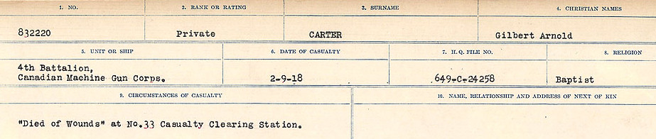 Circumstances of Death Registers– Source: Library and Archives Canada.  CIRCUMSTANCES OF DEATH REGISTERS, FIRST WORLD WAR Surnames:  Canavan to Caswell. Microform Sequence 18; Volume Number 31829_B016727. Reference RG150, 1992-93/314, 162.  Page 701 of 1004.