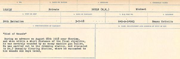 Circumstances of death registers– Source: Library and Archives Canada. CIRCUMSTANCES OF DEATH REGISTERS, FIRST WORLD WAR. Surnames: Don to Drzewiecki. Microform Sequence 29; Volume Number 31829_B016738. Reference RG150, 1992-93/314, 173. Page 791 of 1076.