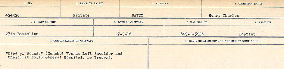Circumstances of Death Registre– Source: Library and Archives Canada.  CIRCUMSTANCES OF DEATH REGISTERS, FIRST WORLD WAR Surnames:  Bark to Bazinet. Mircoform Sequence 6; Volume Number 31829_B016716. Reference RG150, 1992-93/314, 150.  Page 929 of 1058.