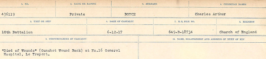 Circumstances of Death Registers– Source: Library and Archives Canada.  CIRCUMSTANCES OF DEATH REGISTERS FIRST WORLD WAR Surnames: Border to Boys. Mircoform Sequence 12; Volume Number 131829_B016721; Reference RG150, 1992-93/314, 156 Page 745 of 934.