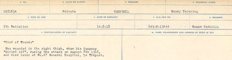 Circumstances of Death Registers– Source: Library and Archives Canada.  CIRCUMSTANCES OF DEATH REGISTERS, FIRST WORLD WAR Surnames:  Cabana to Campling. Microform Sequence 17; Volume Number 31829_B016726. Reference RG150, 1992-93/314, 161.  Page 725 of 1024