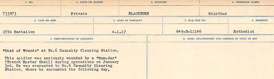 Circumstances of Death Registers– Source: Library and Archives Canada.  CIRCUMSTANCES OF DEATH REGISTERS FIRST WORLD WAR Surnames: Birch to Blakstad. Mircoform Sequence 10; Volume Number 31829_B034746; Reference RG150, 1992-93/314, 154 Page 459 of 734