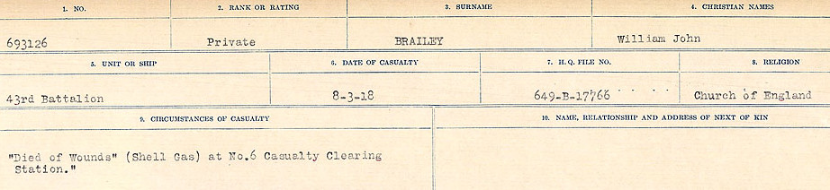 Circumstances of Death Registers– Source: Library and Archives Canada.  CIRCUMSTANCES OF DEATH REGISTERS FIRST WORLD WAR Surnames: Brabant to Britton. Mircoform Sequence 13; Volume Number 131829_B016722; Reference RG150, 1992-93/314, 156 Page 209 of 906.