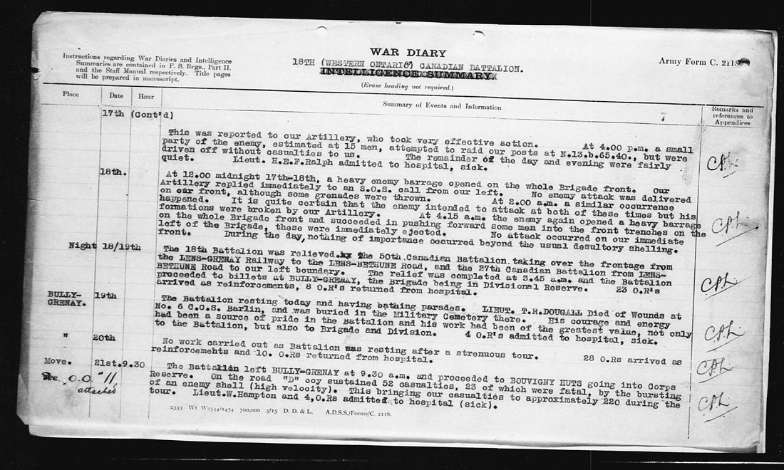"""War Diary– Lieutenant Dougall was a highly regarded member of the 18th Battalion and the Battalion War Diarist acknowledged his contribution to the Battalion in the August 19, 1917 entry:  """"LIEUT. T.R. DOUGALL Died of Wounds at No. 6 C.C.S. Barlin, and was buried at the Military Cemetery there. His courage and energy had been a source of pride in the Battalion and his work had been of the greatest value, not only to the Battalion, but also to Brigade and Division."""""""
