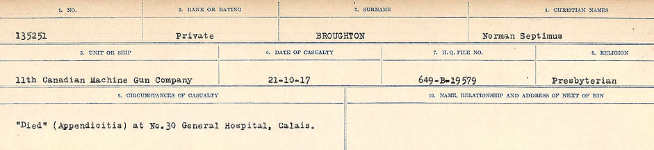 Circumstances of Death Registers– Source: Library and Archives Canada.  CIRCUMSTANCES OF DEATH REGISTERS FIRST WORLD WAR Surnames: Broad to Broyak. Mircoform Sequence 14; Volume Number 31829_B016723; Reference RG150, 1992-93/314, 158 Page 339 of 1128
