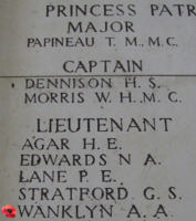 Memorial– Inscription on the Menin Gate … Lieutenant Andrew Angus Wanklyn is also commemorated on the Menin Gate, Belgium ... photo courtesy of Marg Liessens