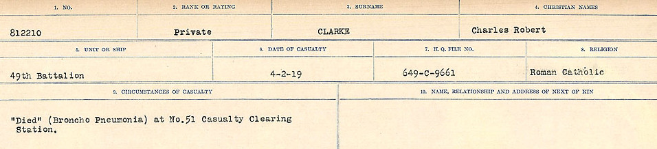 Circumstances of Death Registers– Source: Library and Archives Canada.  CIRCUMSTANCES OF DEATH REGISTERS, FIRST WORLD WAR Surnames:  CHILD TO CLAYTON.  Microform Sequence 20; Volume Number 31829_B016729. Reference RG150, 1992-93/314, 164.  Page 799 of 1068